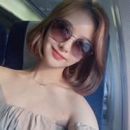 userykcjh59's profile photo