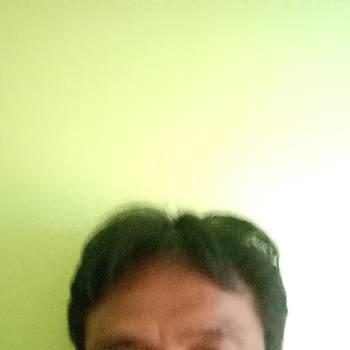 usermp526879_Phetchabun_Độc thân_Nam
