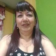 ceciliag592908's profile photo