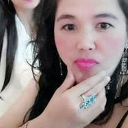 maritessb889918's profile photo