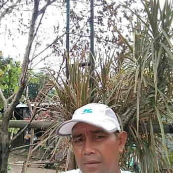 baihp78_Jawa Barat_Kawaler/Panna_Mężczyzna