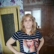 tatianat950482's profile photo