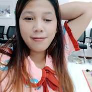ngoct32650's profile photo