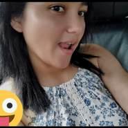 adaza14's profile photo