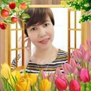 vud9898's profile photo