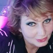 nelias643038's profile photo