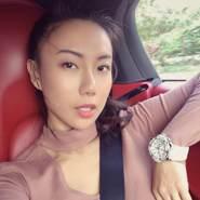 anqv462's profile photo