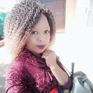 athayandac's profile photo