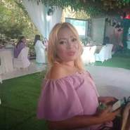 chungf476098's profile photo