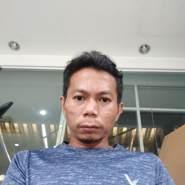kuwank's profile photo