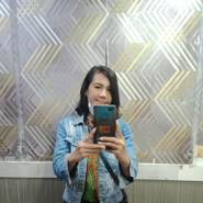 dias431's profile photo
