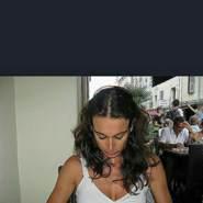 mira231526's profile photo