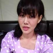 nat1403's profile photo