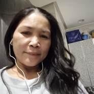 nenethbragasp's profile photo