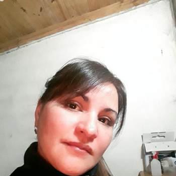 mariel544_Buenos Aires_Kawaler/Panna_Kobieta