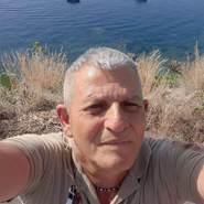 giusepemiriam1's profile photo