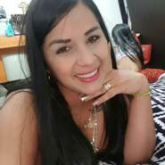 betanyt's profile photo