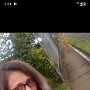 angelac403183's profile photo