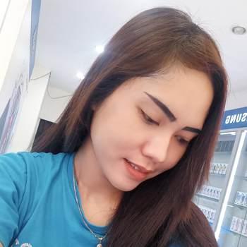 wijayah301107_Sulawesi Selatan_Single_Female