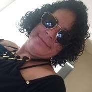 neilap10's profile photo