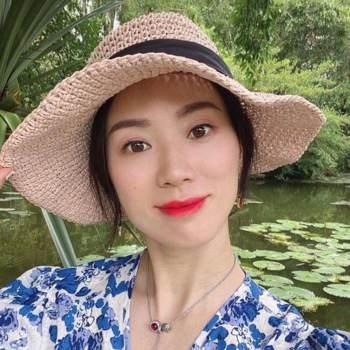 userybo0421_Fujian_Single_Female