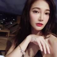 zhihuiw's profile photo