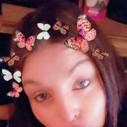 romic272858's profile photo