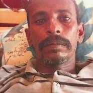 aadyl68's profile photo