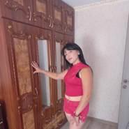 qisog01's profile photo
