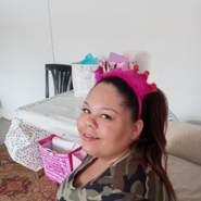 prya510's profile photo