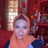 ilmyy680's profile photo