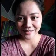 celias309498's profile photo