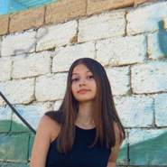 anari74's profile photo