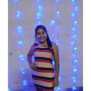 nicellyrodriguez09's profile photo