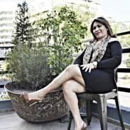 marlena169518's profile photo