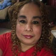 maria509509's profile photo