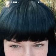 yulyakalina's profile photo