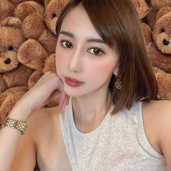 userkncj10374_Chiang Rai_Egyedülálló_Nő