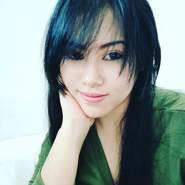lutfianad's profile photo