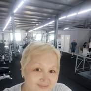 mikat99's profile photo