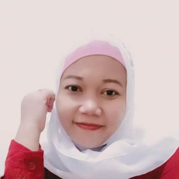 ryaniy265400_Jawa Barat_独身_女性