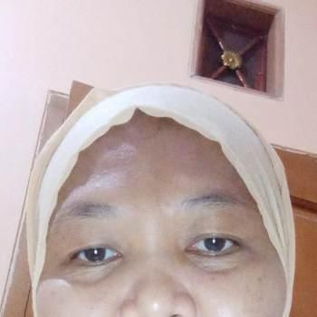 aih1446_Jawa Barat_Single_Weiblich