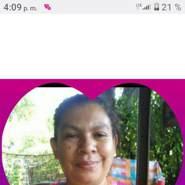 magdalenam900815's profile photo