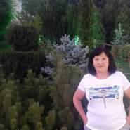 zhozefinal's profile photo