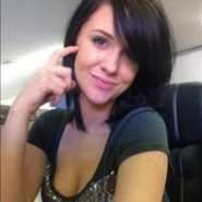 tesanin's profile photo