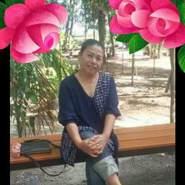 laongk711069's profile photo