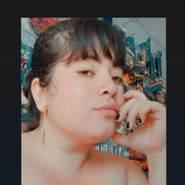 monica74094's profile photo
