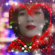 ngocphann271771's profile photo