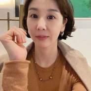 qianw35's profile photo