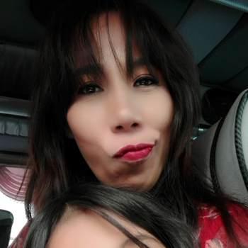 Friend2723_Krung Thep Maha Nakhon_Egyedülálló_Nő